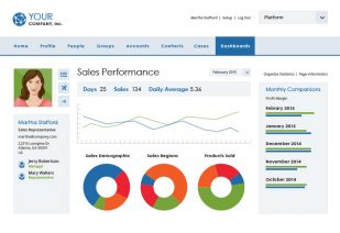 Better Business Intelligence
