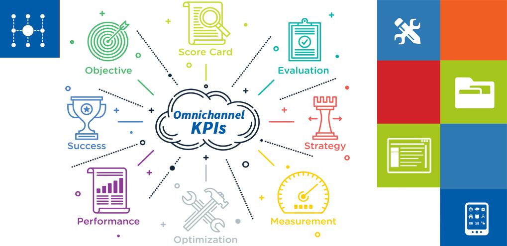 Image result for omnichannel measure